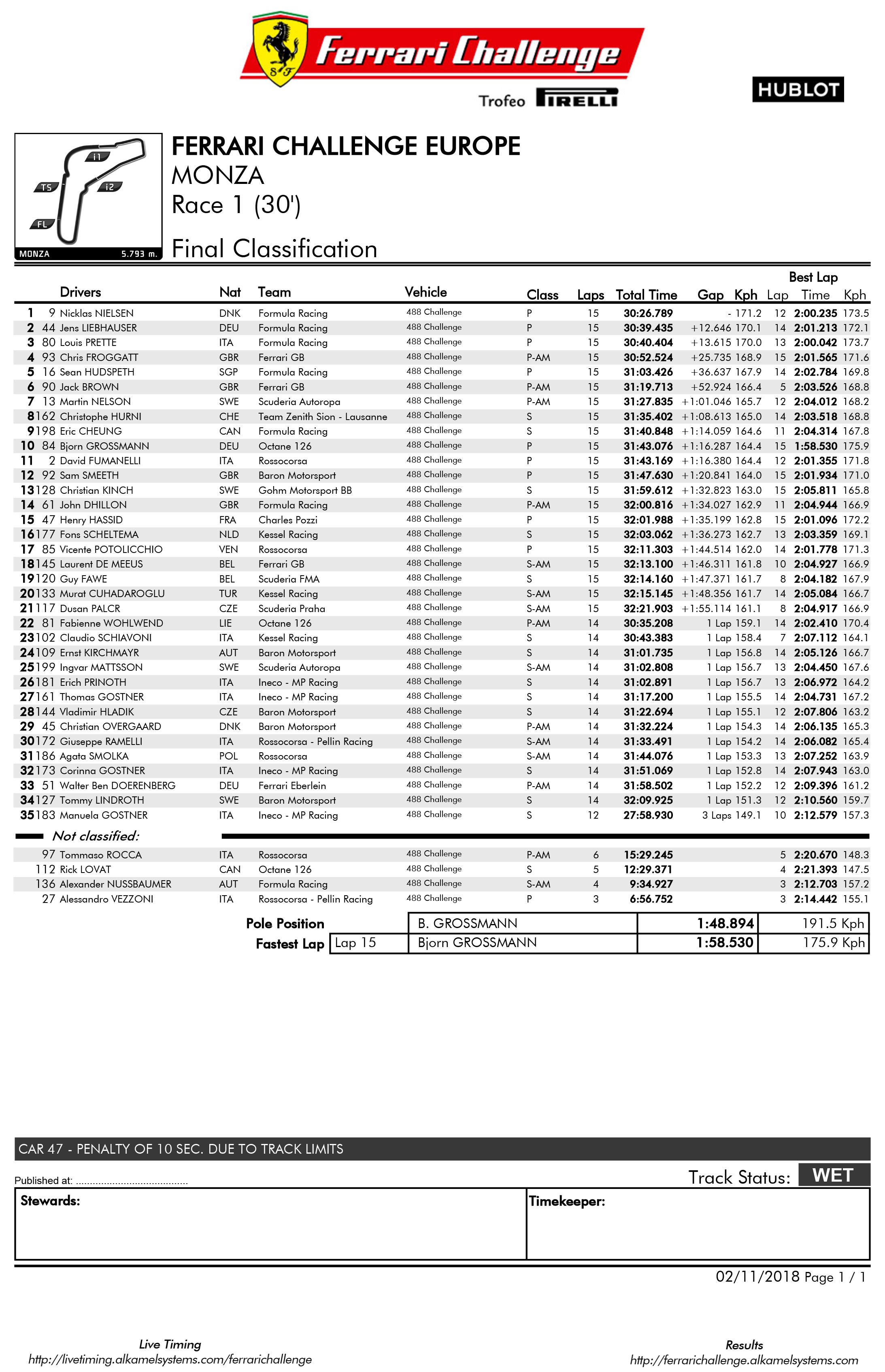 01_Classification_RaceEUROPE