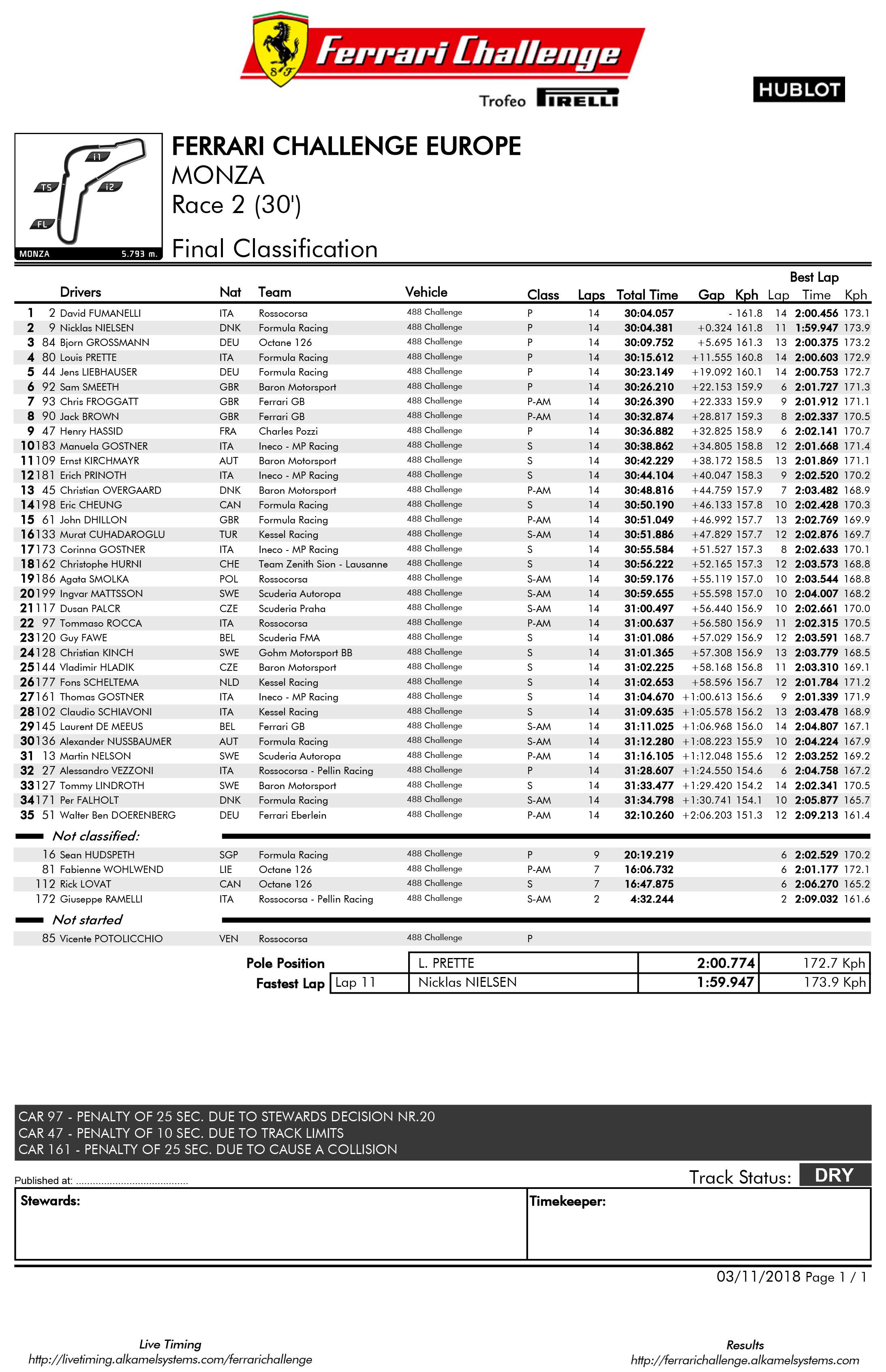 02_Classification_RaceEUROPE