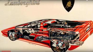 Photo of VIDEO – Fabrizio Ferrari Designer (90's years)